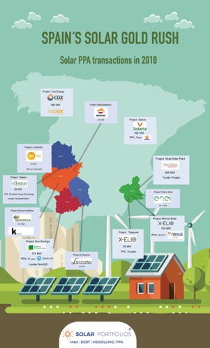 Picture Spain´s Solar Gold Rush_0.jpg